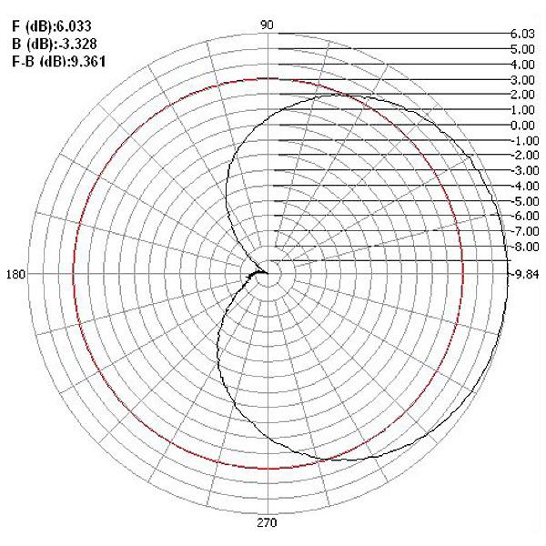 FWS Outdoor Antenna H-PLANE ANT04-0404PC