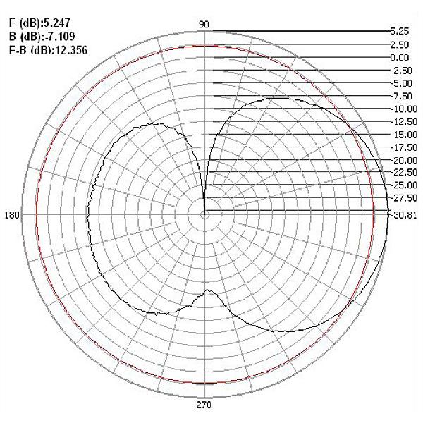 FWS Outdoor Antenna E-PLANE ANT04-0404PC