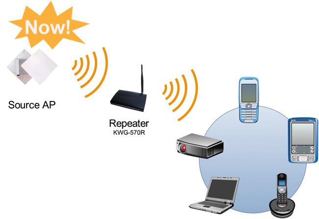 FWS easy-setup wireless repeater