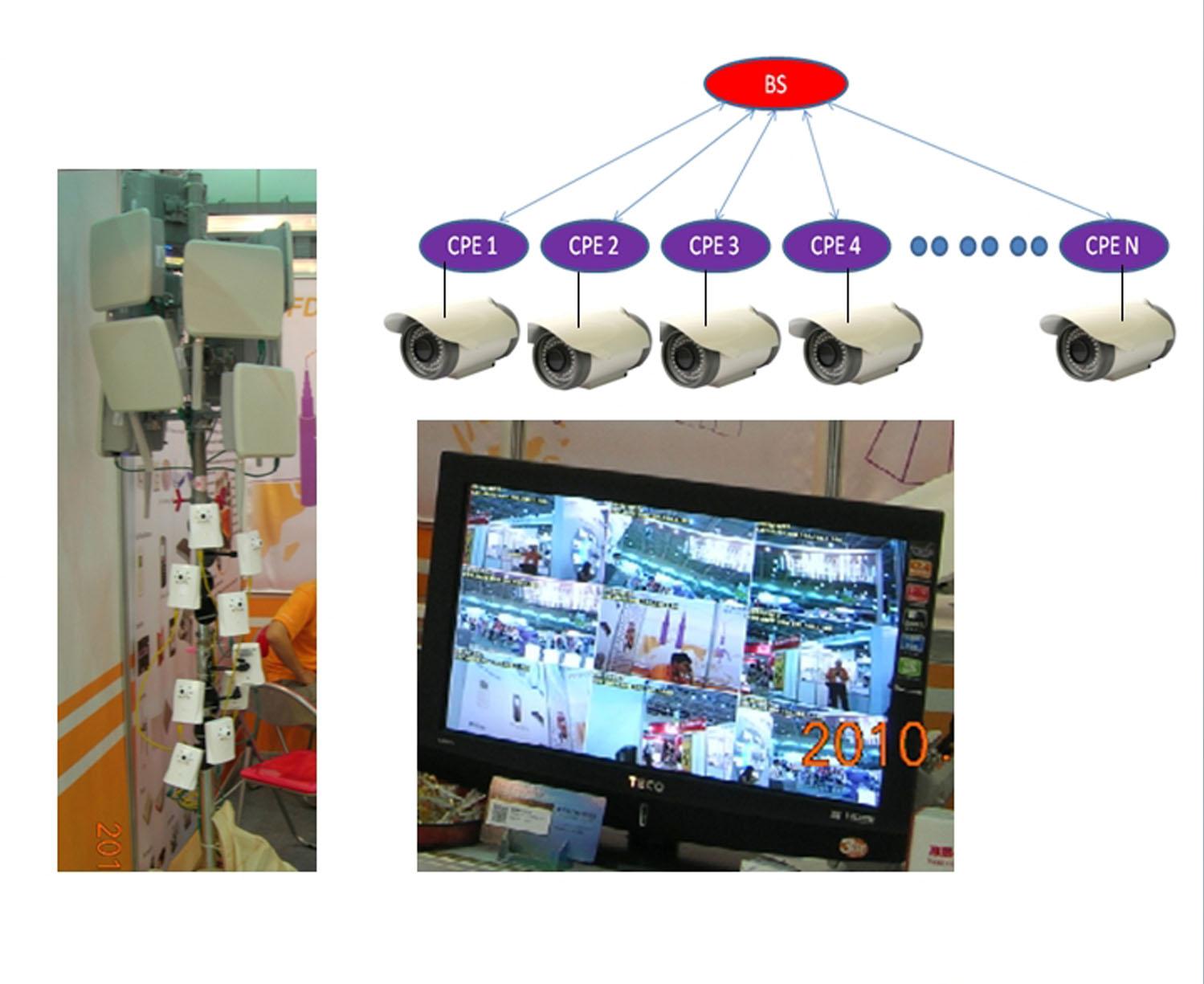 proimages/news/Wireless_surveillance.jpg
